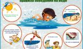 Азбука безопасности_Поведение на воде # дистанционное обучение